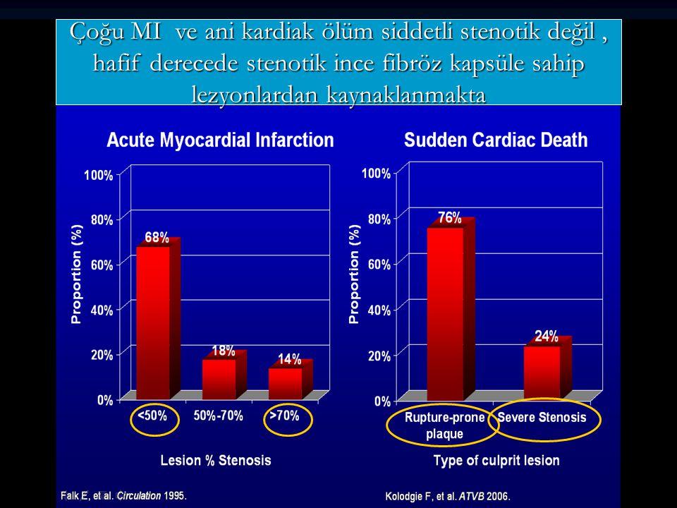 Çoğu MI ve ani kardiak ölüm siddetli stenotik değil ,