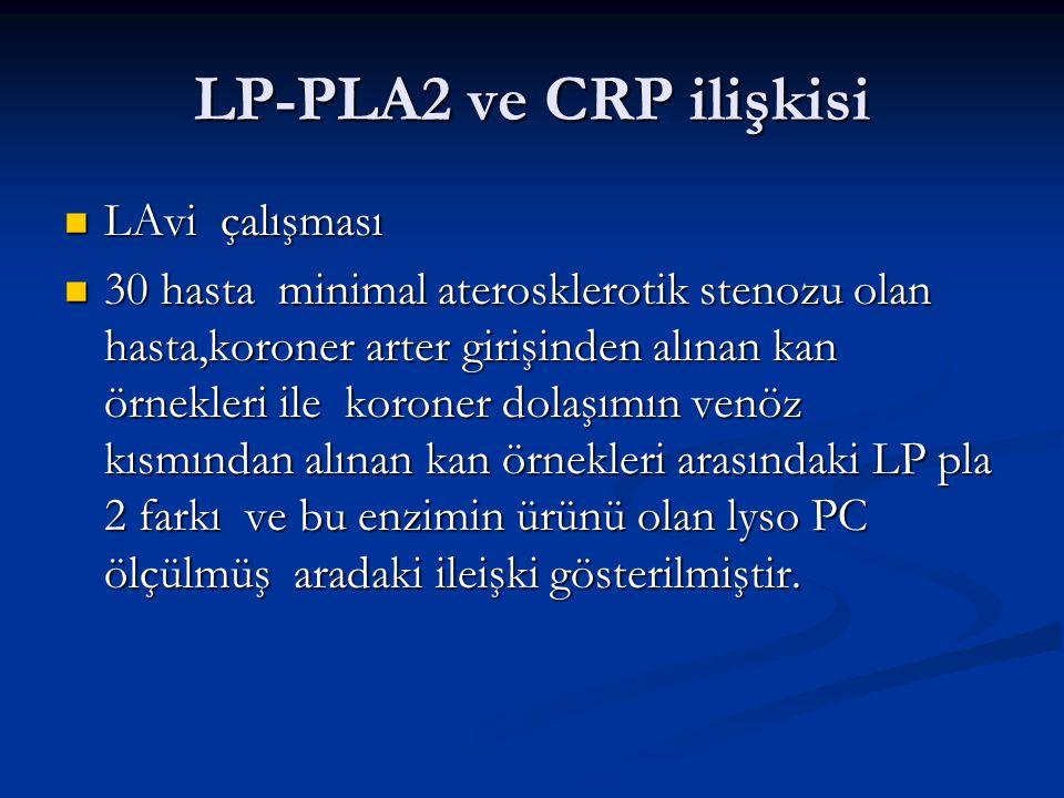 LP-PLA2 ve CRP ilişkisi LAvi çalışması