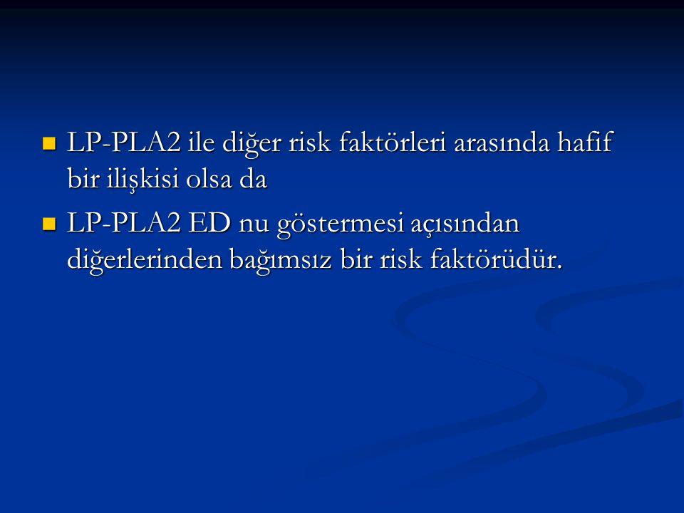 LP-PLA2 ile diğer risk faktörleri arasında hafif bir ilişkisi olsa da