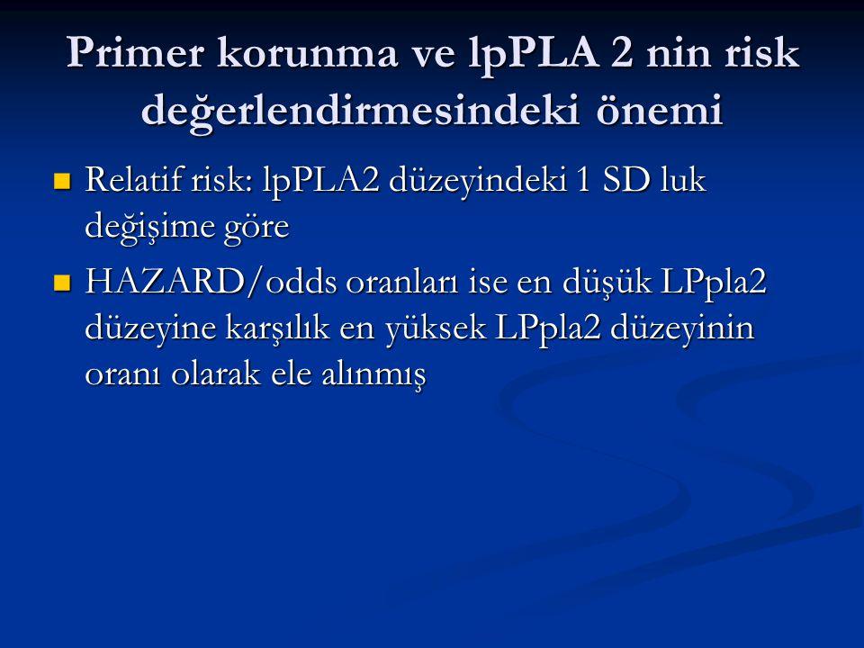 Primer korunma ve lpPLA 2 nin risk değerlendirmesindeki önemi
