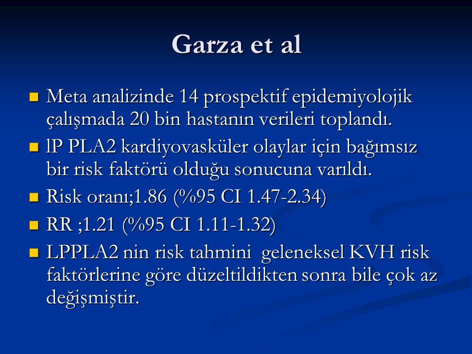 Garza et al Meta analizinde 14 prospektif epidemiyolojik çalışmada 20 bin hastanın verileri toplandı.