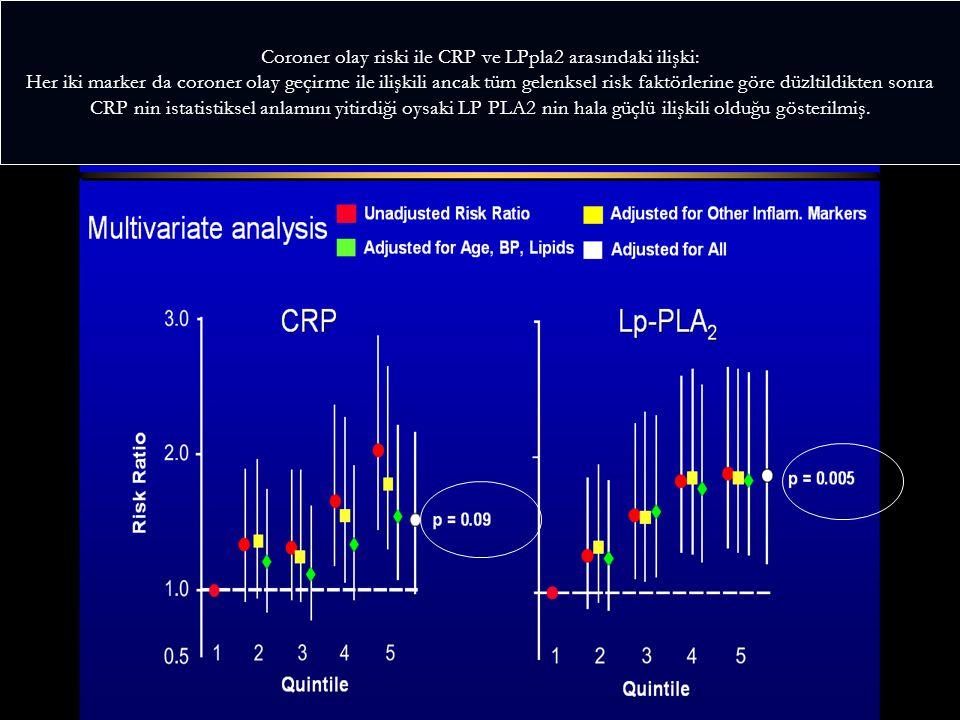 Coroner olay riski ile CRP ve LPpla2 arasındaki ilişki:
