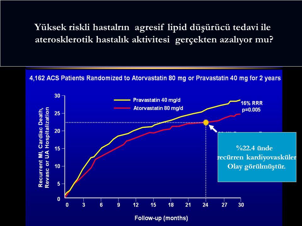 Yüksek riskli hastalrın agresif lipid düşürücü tedavi ile