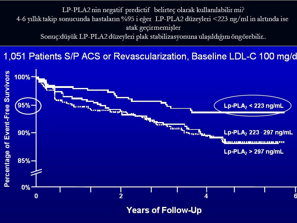 LP-PLA2 nin negatif predictif belirteç olarak kullanılabilir mi