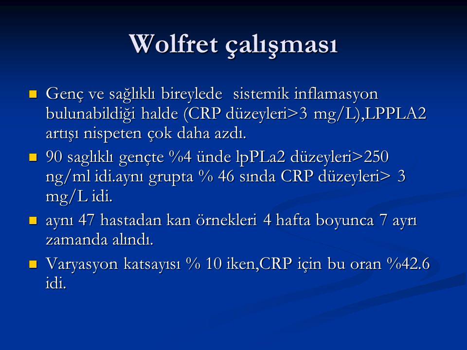 Wolfret çalışması Genç ve sağlıklı bireylede sistemik inflamasyon bulunabildiği halde (CRP düzeyleri>3 mg/L),LPPLA2 artışı nispeten çok daha azdı.