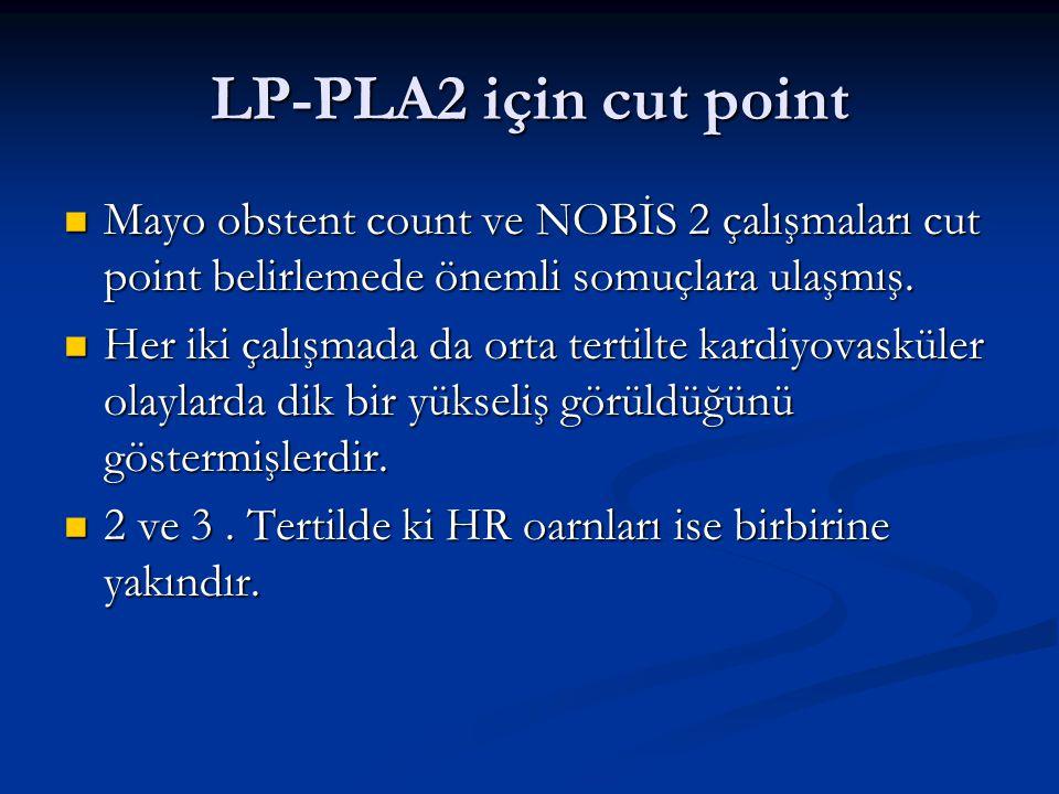 LP-PLA2 için cut point Mayo obstent count ve NOBİS 2 çalışmaları cut point belirlemede önemli somuçlara ulaşmış.