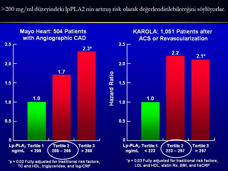 >200 mg/ml düzeyindeki lpPLA2 nin artmış risk olarak değerlendirilebileceğini söylüyorlar.