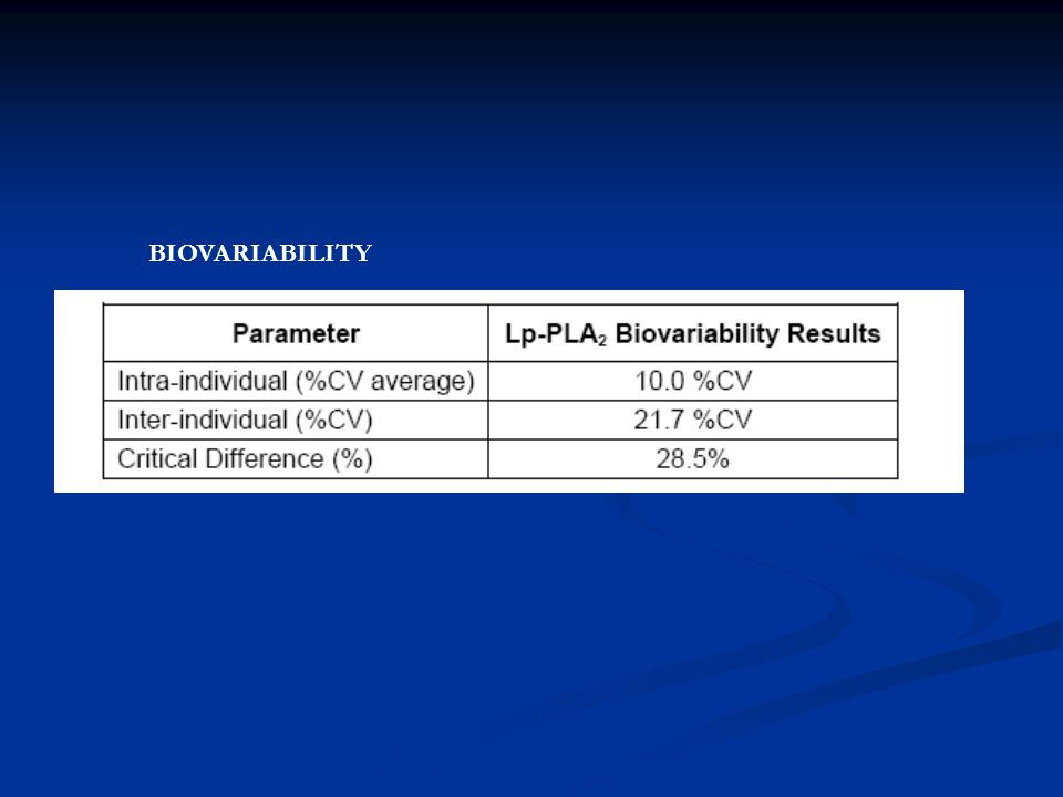 BIOVARIABILITY