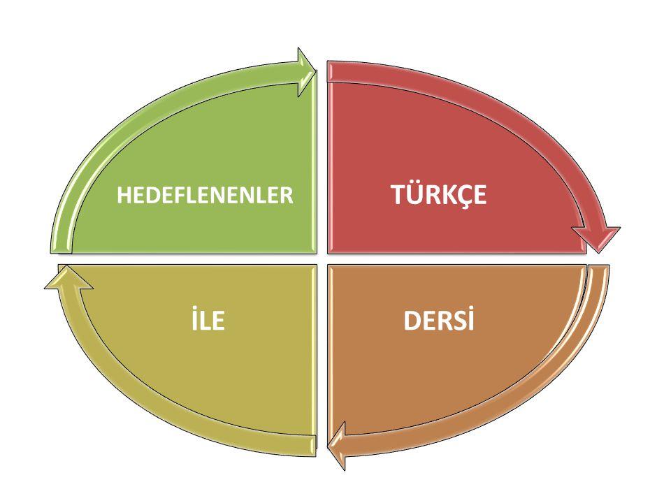 TÜRKÇE DERSİ İLE HEDEFLENENLER