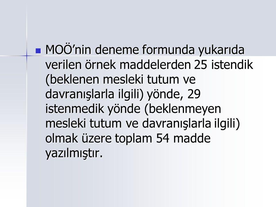 MOÖ'nin deneme formunda yukarıda verilen örnek maddelerden 25 istendik (beklenen mesleki tutum ve davranışlarla ilgili) yönde, 29 istenmedik yönde (beklenmeyen mesleki tutum ve davranışlarla ilgili) olmak üzere toplam 54 madde yazılmıştır.