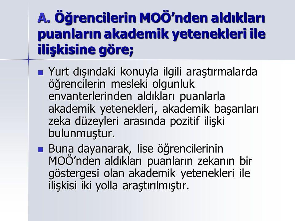 A. Öğrencilerin MOÖ'nden aldıkları puanların akademik yetenekleri ile ilişkisine göre;