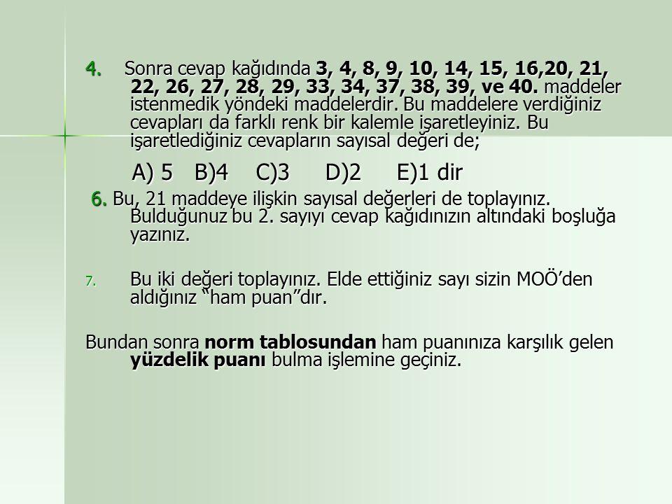 4. Sonra cevap kağıdında 3, 4, 8, 9, 10, 14, 15, 16,20, 21, 22, 26, 27, 28, 29, 33, 34, 37, 38, 39, ve 40. maddeler istenmedik yöndeki maddelerdir. Bu maddelere verdiğiniz cevapları da farklı renk bir kalemle işaretleyiniz. Bu işaretlediğiniz cevapların sayısal değeri de;