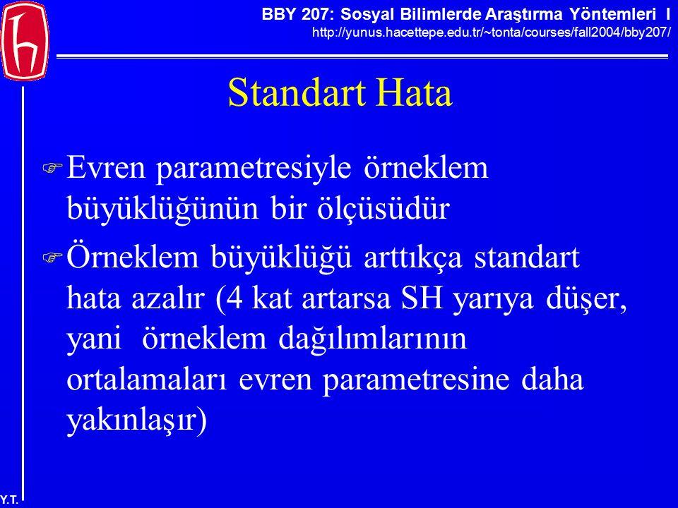 Standart Hata Evren parametresiyle örneklem büyüklüğünün bir ölçüsüdür