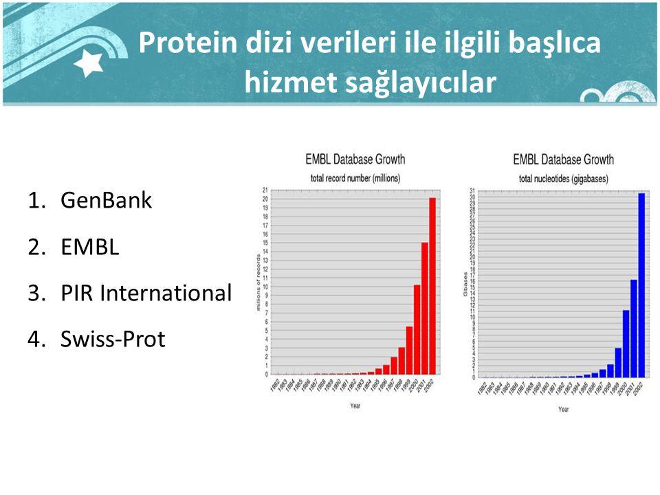 Protein dizi verileri ile ilgili başlıca hizmet sağlayıcılar