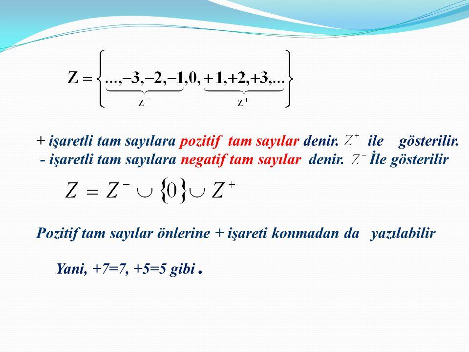 + işaretli tam sayılara pozitif tam sayılar denir. ile gösterilir.