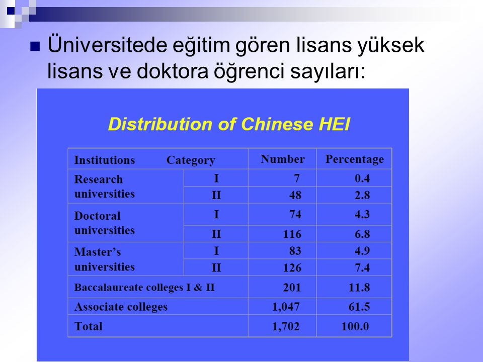 Üniversitede eğitim gören lisans yüksek lisans ve doktora öğrenci sayıları: