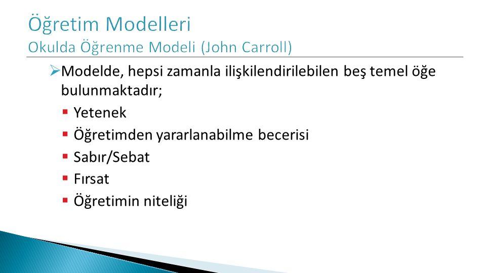 Öğretim Modelleri Okulda Öğrenme Modeli (John Carroll)