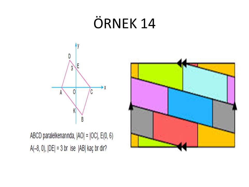 ÖRNEK 14