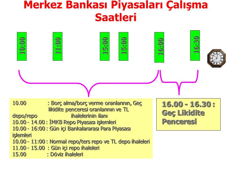 Merkez Bankası Piyasaları Çalışma Saatleri