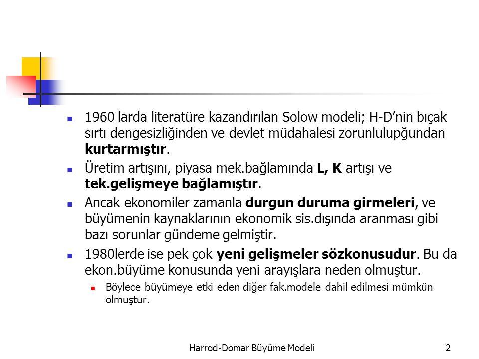 Harrod-Domar Büyüme Modeli