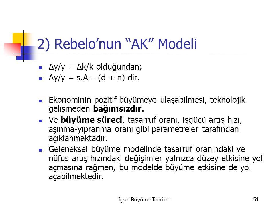 2) Rebelo'nun AK Modeli