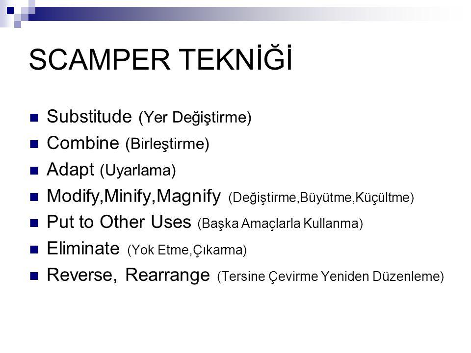 SCAMPER TEKNİĞİ Substitude (Yer Değiştirme) Combine (Birleştirme)