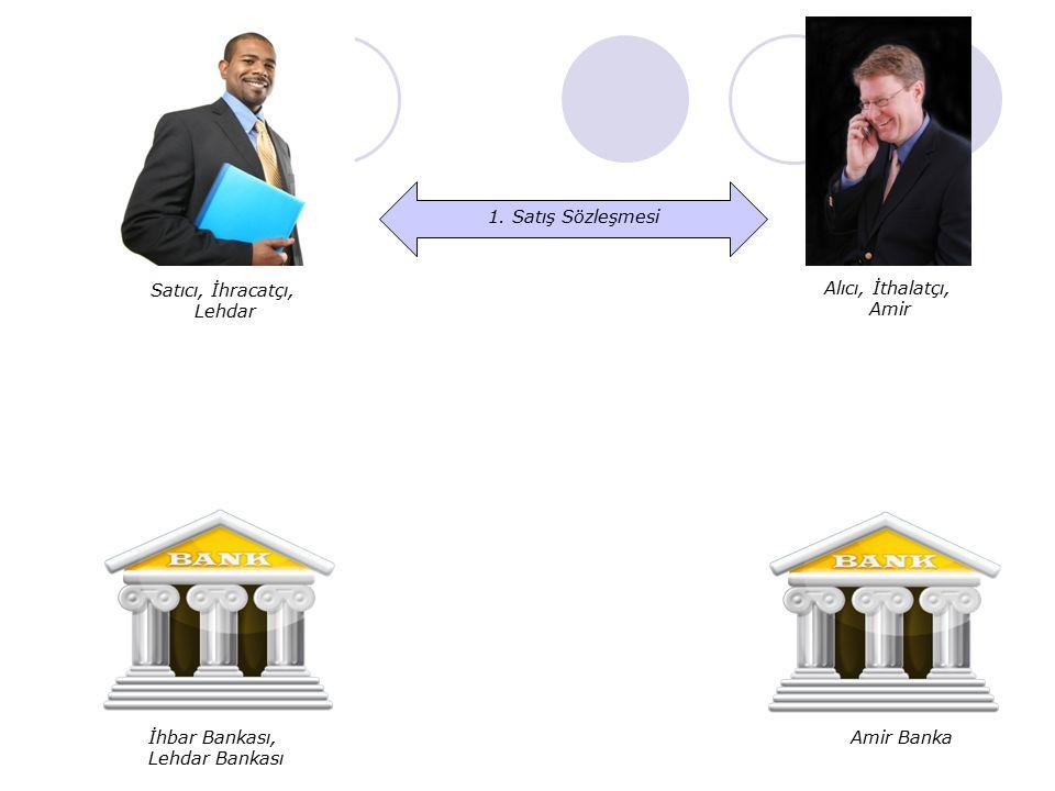 1. Satış Sözleşmesi Satıcı, İhracatçı, Lehdar. Alıcı, İthalatçı, Amir. İhbar Bankası, Lehdar Bankası.