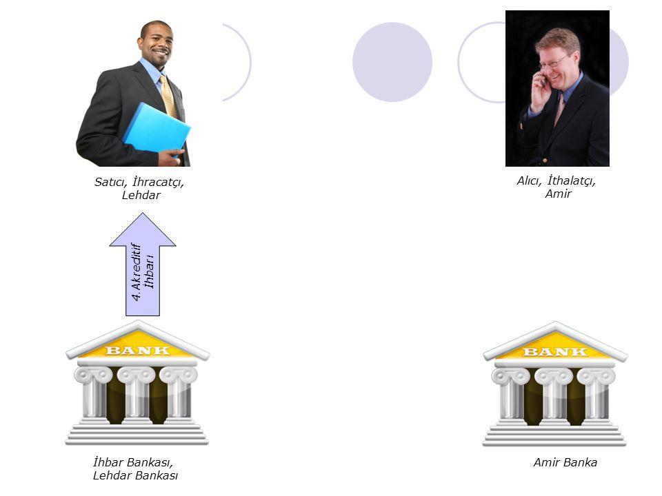 Satıcı, İhracatçı, Lehdar. Alıcı, İthalatçı, Amir. 4.Akreditif İhbarı. İhbar Bankası, Lehdar Bankası.
