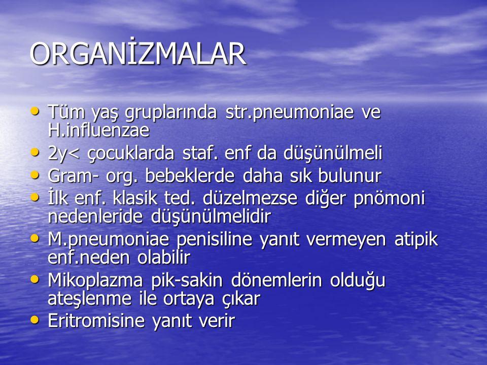ORGANİZMALAR Tüm yaş gruplarında str.pneumoniae ve H.influenzae
