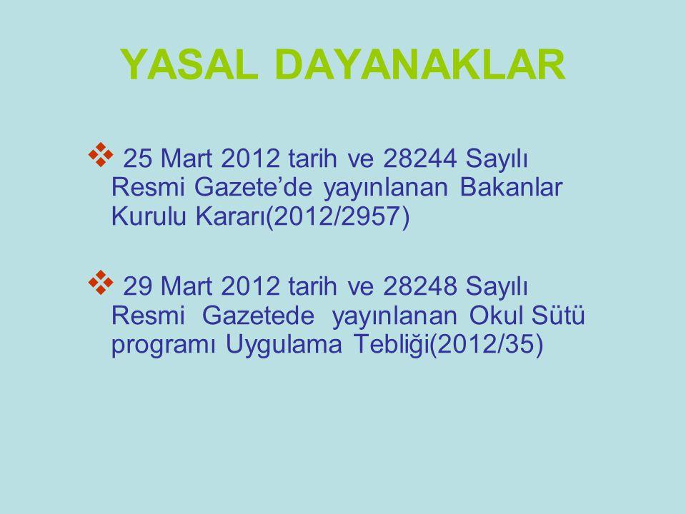 YASAL DAYANAKLAR 25 Mart 2012 tarih ve 28244 Sayılı Resmi Gazete'de yayınlanan Bakanlar Kurulu Kararı(2012/2957)