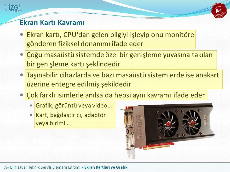 Ekran Kartı Kavramı Ekran kartı, CPU dan gelen bilgiyi işleyip onu monitöre gönderen fiziksel donanımı ifade eder.