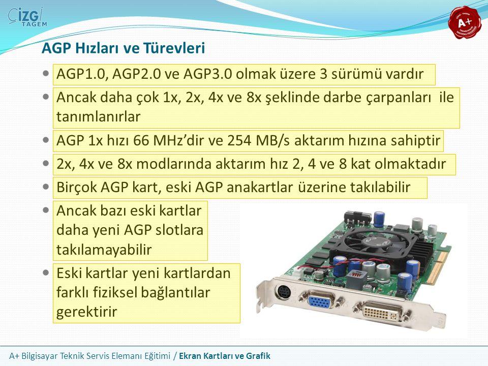 AGP Hızları ve Türevleri