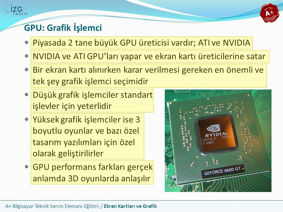 GPU: Grafik İşlemci Piyasada 2 tane büyük GPU üreticisi vardır; ATI ve NVIDIA. NVIDIA ve ATI GPU'ları yapar ve ekran kartı üreticilerine satar.