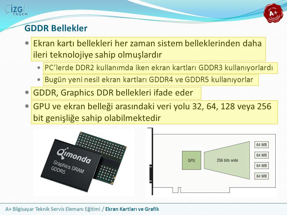 GDDR Bellekler Ekran kartı bellekleri her zaman sistem belleklerinden daha ileri teknolojiye sahip olmuşlardır.