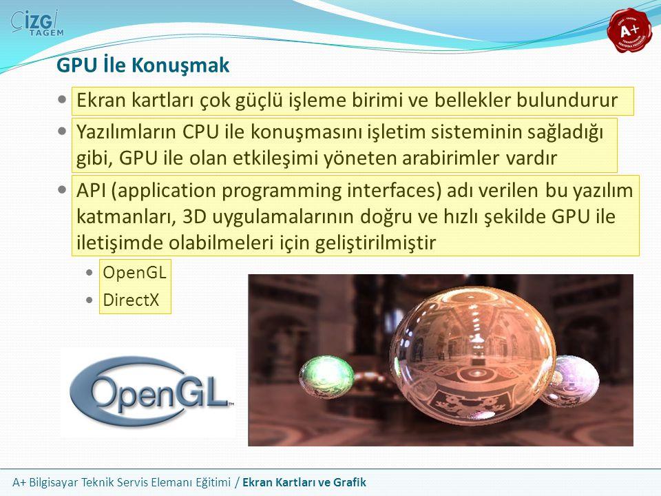 GPU İle Konuşmak Ekran kartları çok güçlü işleme birimi ve bellekler bulundurur.