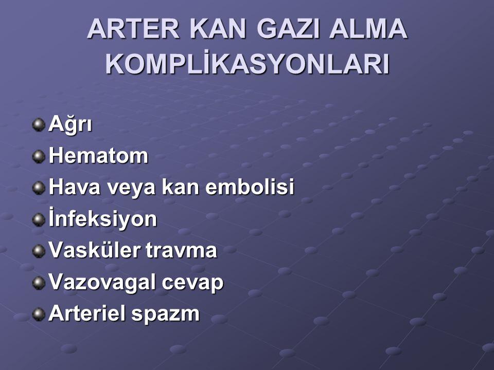 ARTER KAN GAZI ALMA KOMPLİKASYONLARI