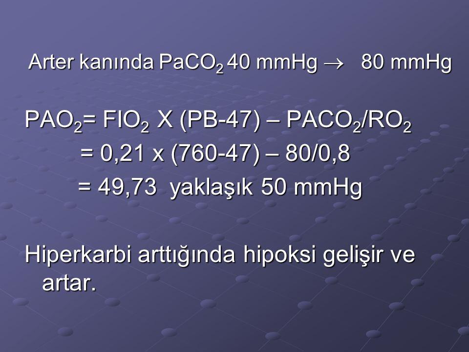 Arter kanında PaCO2 40 mmHg  80 mmHg