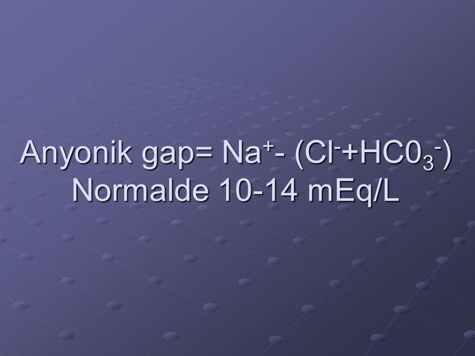 Anyonik gap= Na+- (Cl-+HC03-) Normalde 10-14 mEq/L