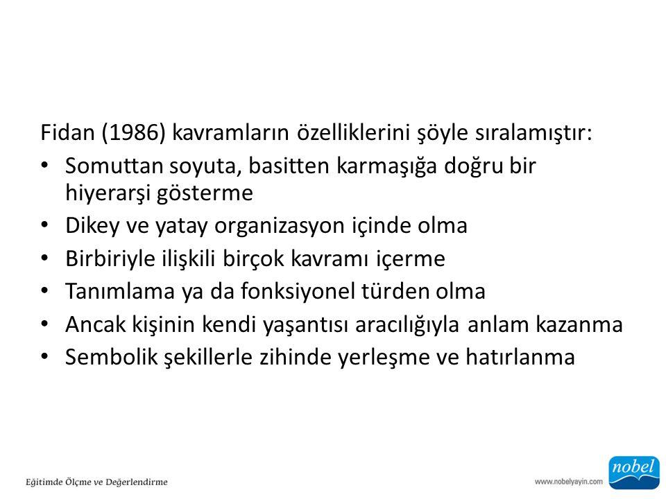 Fidan (1986) kavramların özelliklerini şöyle sıralamıştır: