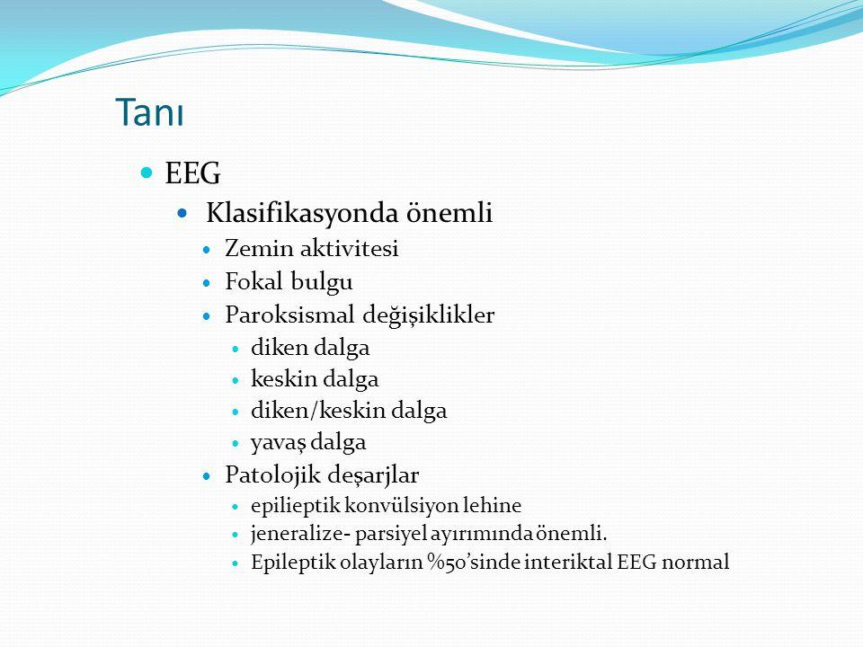 Tanı EEG Klasifikasyonda önemli Zemin aktivitesi Fokal bulgu