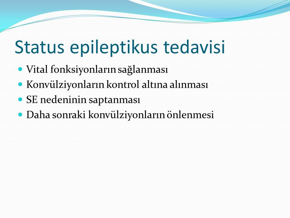 Status epileptikus tedavisi