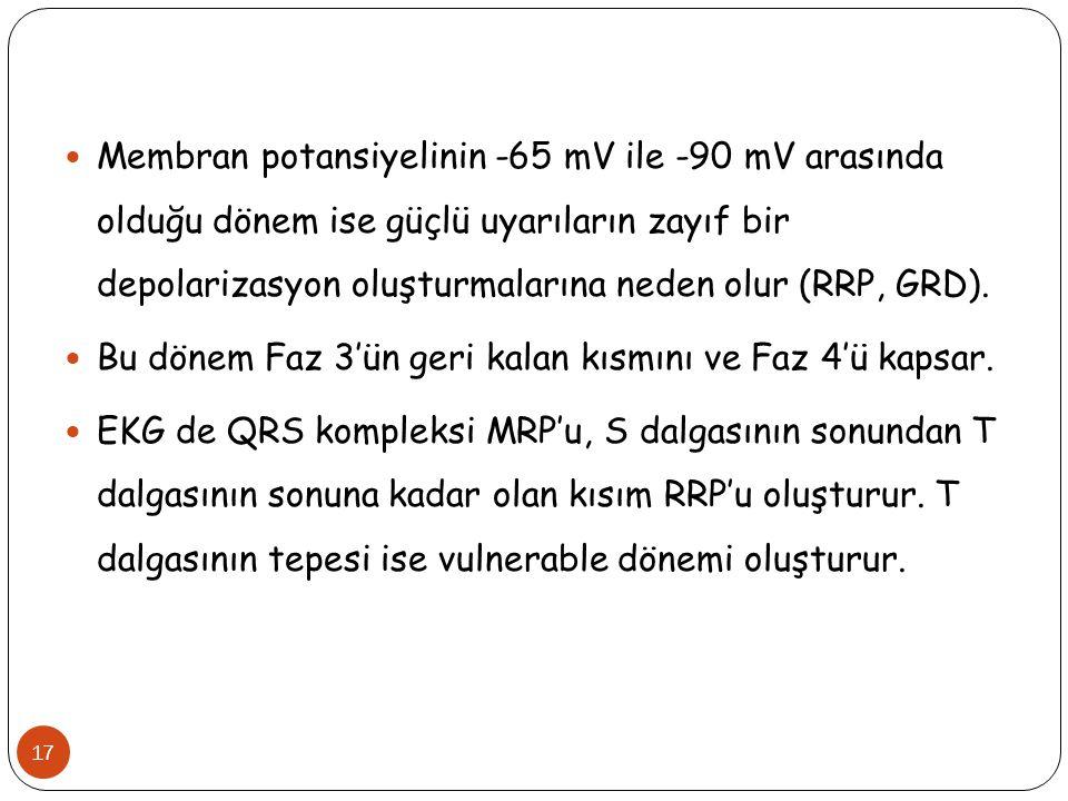 Membran potansiyelinin -65 mV ile -90 mV arasında olduğu dönem ise güçlü uyarıların zayıf bir depolarizasyon oluşturmalarına neden olur (RRP, GRD).