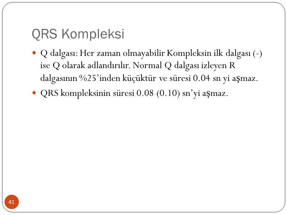 QRS Kompleksi