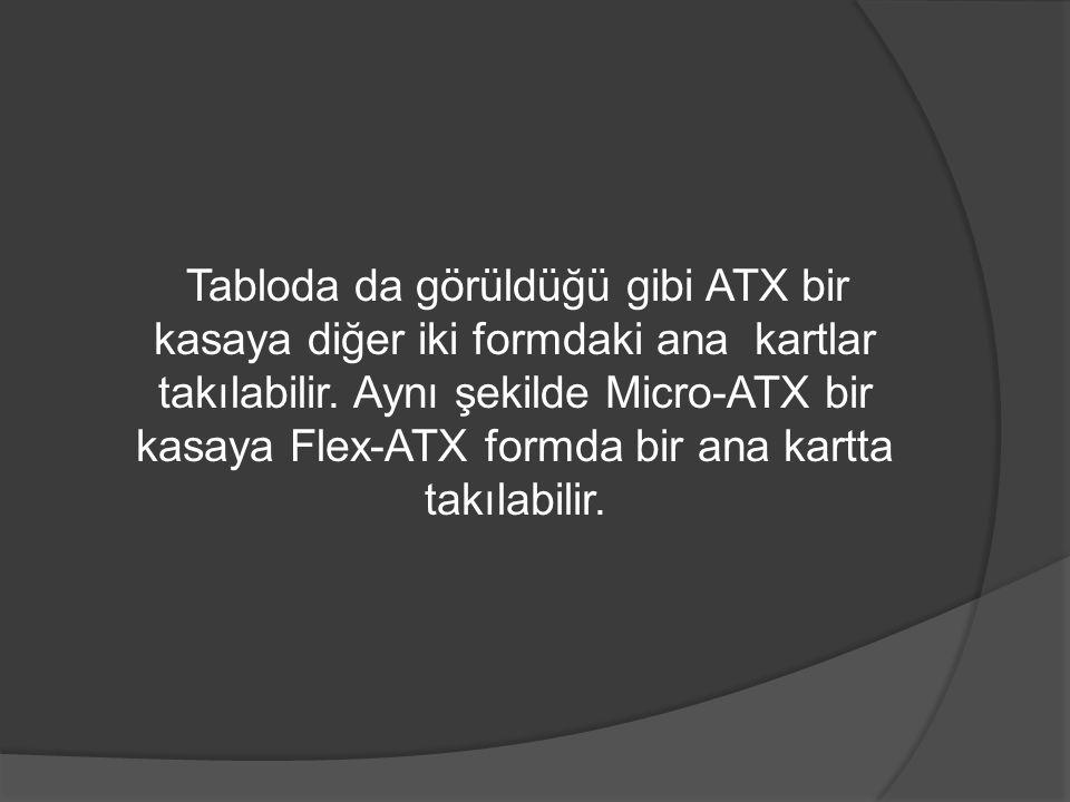 Tabloda da görüldüğü gibi ATX bir kasaya diğer iki formdaki ana kartlar takılabilir.