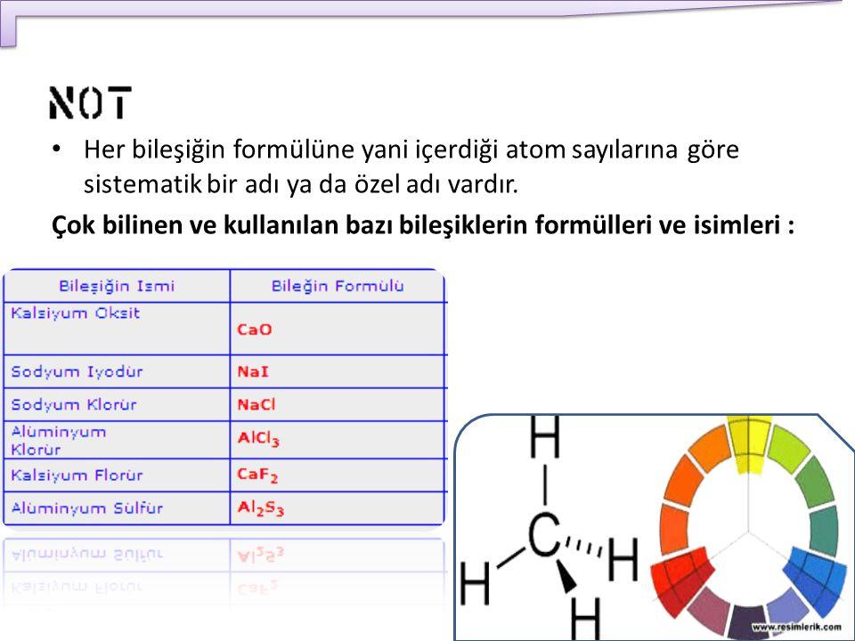 Her bileşiğin formülüne yani içerdiği atom sayılarına göre sistematik bir adı ya da özel adı vardır.