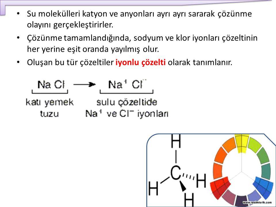 Su molekülleri katyon ve anyonları ayrı ayrı sararak çözünme olayını gerçekleştirirler.
