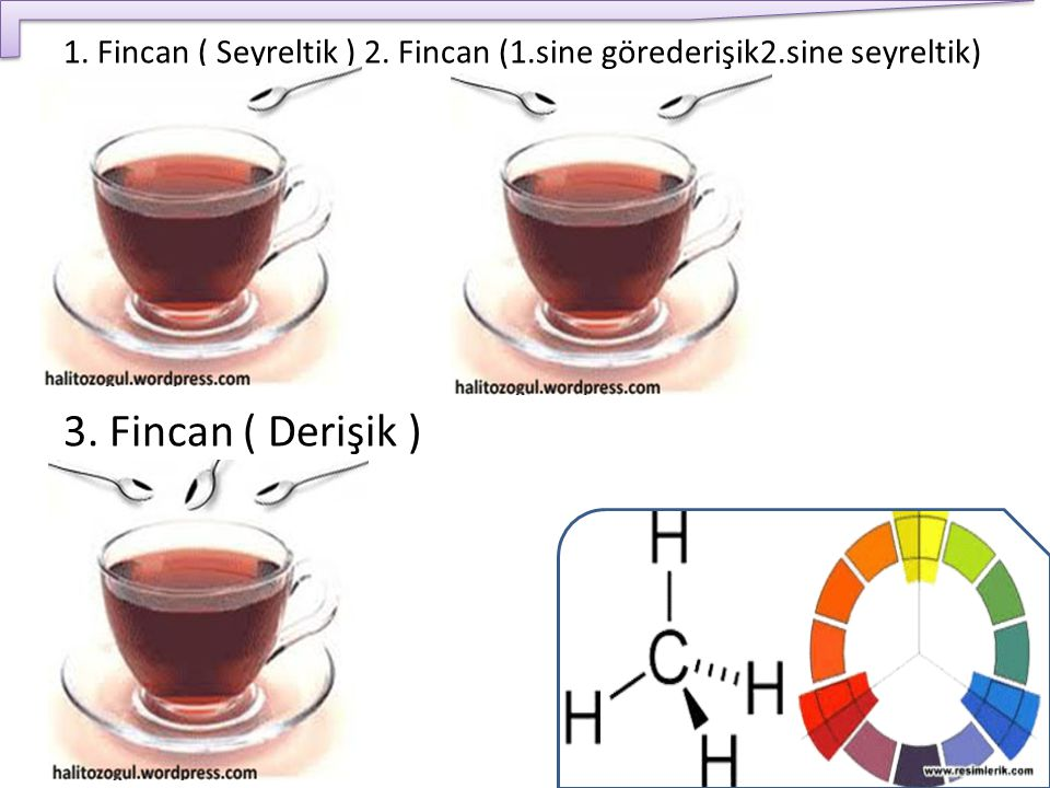 1. Fincan ( Seyreltik ) 2. Fincan (1.sine görederişik2.sine seyreltik)
