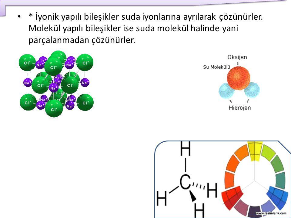 İyonik yapılı bileşikler suda iyonlarına ayrılarak çözünürler