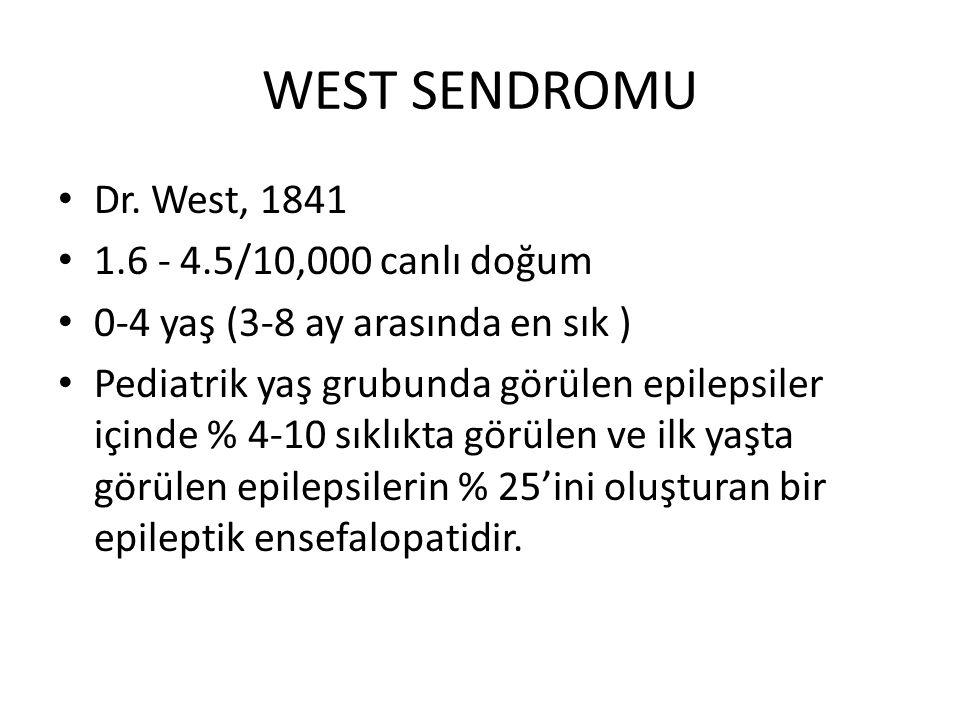 WEST SENDROMU Dr. West, 1841 1.6 - 4.5/10,000 canlı doğum