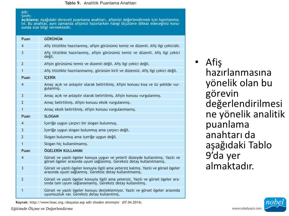 Afiş hazırlanmasına yönelik olan bu görevin değerlendirilmesine yönelik analitik puanlama anahtarı da aşağıdaki Tablo 9'da yer almaktadır.